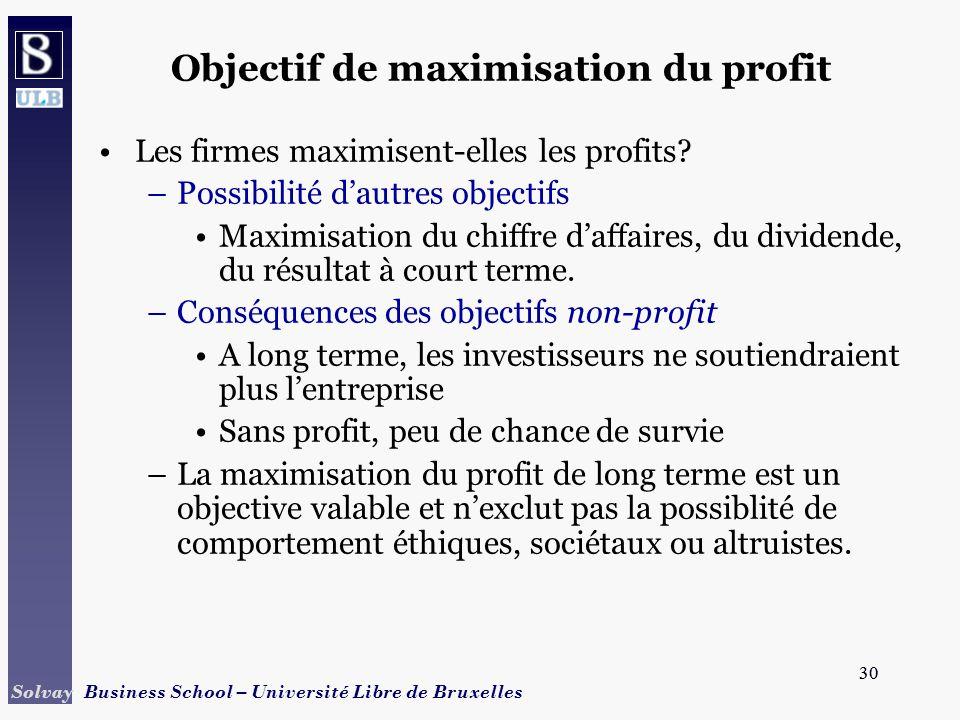 30 Solvay Business School – Université Libre de Bruxelles 30 Objectif de maximisation du profit Les firmes maximisent-elles les profits.