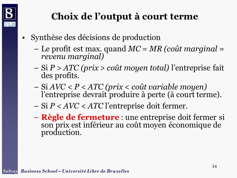34 Solvay Business School – Université Libre de Bruxelles 34 Choix de loutput à court terme Synthèse des décisions de production –Le profit est max.