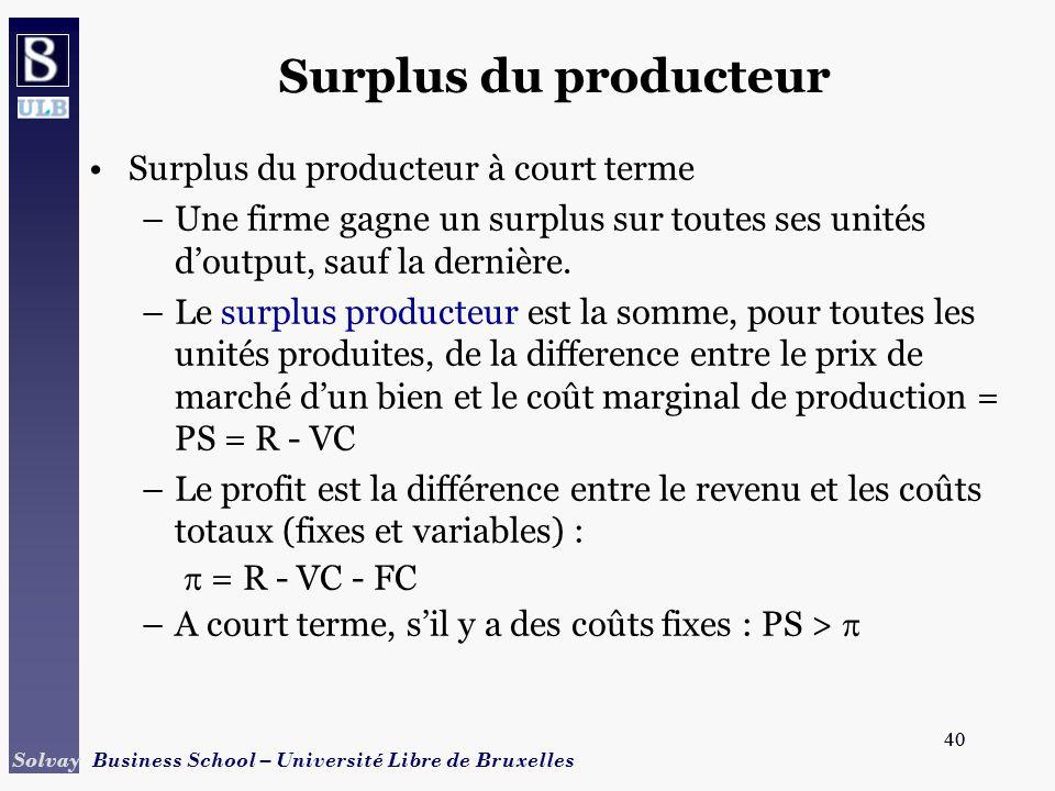 40 Solvay Business School – Université Libre de Bruxelles 40 Surplus du producteur à court terme –Une firme gagne un surplus sur toutes ses unités doutput, sauf la dernière.