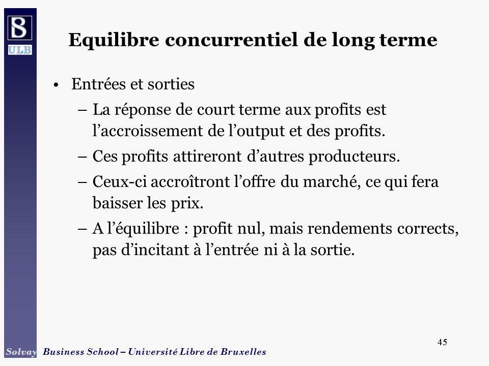 45 Solvay Business School – Université Libre de Bruxelles 45 Equilibre concurrentiel de long terme Entrées et sorties –La réponse de court terme aux profits est laccroissement de loutput et des profits.