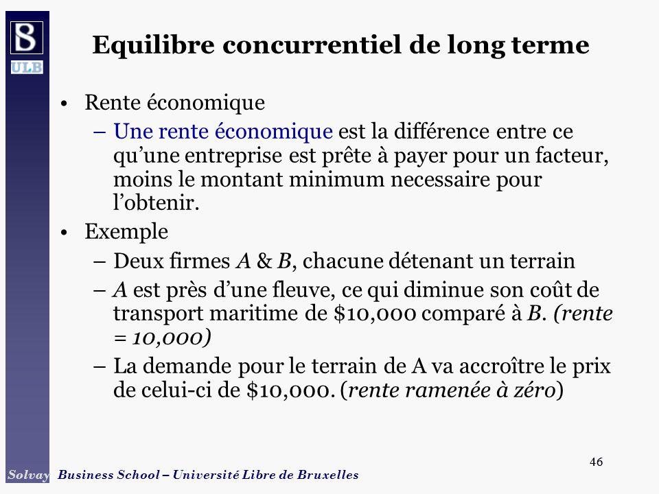46 Solvay Business School – Université Libre de Bruxelles 46 Rente économique –Une rente économique est la différence entre ce quune entreprise est prête à payer pour un facteur, moins le montant minimum necessaire pour lobtenir.