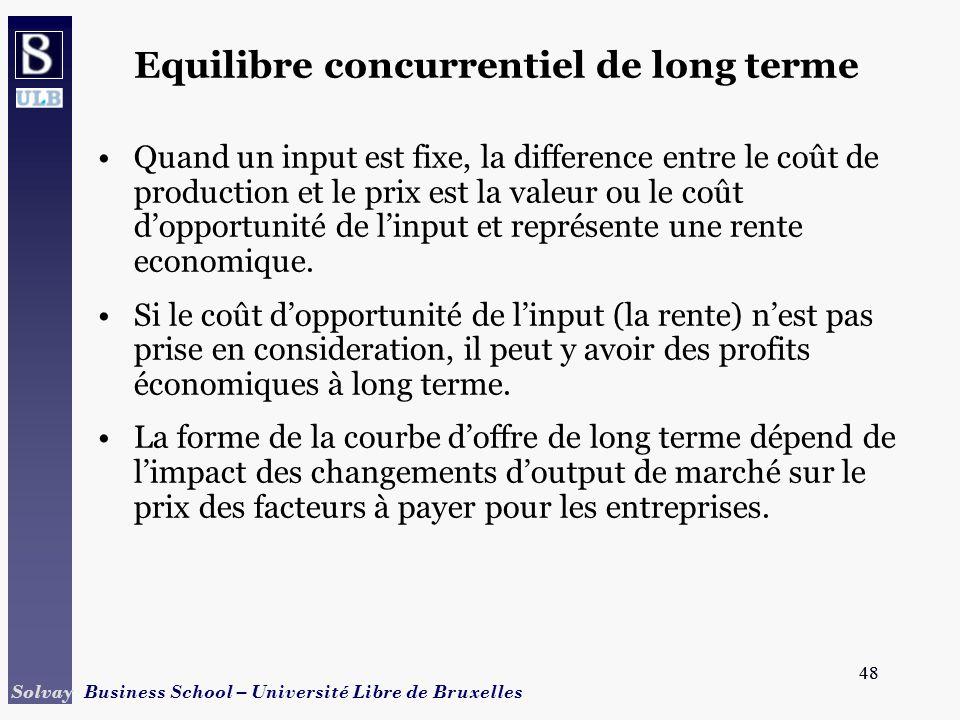 48 Solvay Business School – Université Libre de Bruxelles 48 Quand un input est fixe, la difference entre le coût de production et le prix est la valeur ou le coût dopportunité de linput et représente une rente economique.