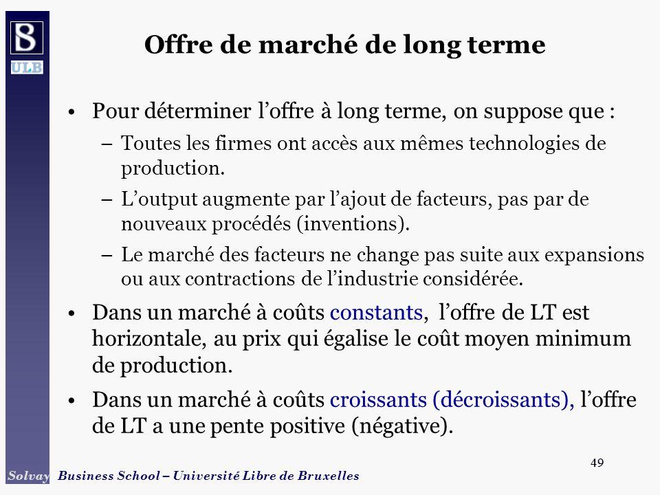 49 Solvay Business School – Université Libre de Bruxelles 49 Offre de marché de long terme Pour déterminer loffre à long terme, on suppose que : –Toutes les firmes ont accès aux mêmes technologies de production.