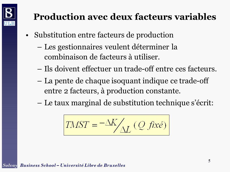 6 Solvay Business School – Université Libre de Bruxelles 6 TMST et productivité marginale Changement de production suite à un changement du facteur travail : (MP l ).( L) Changement de production suite à un changement du facteur capital : (MP k ).( K) Si la production est constante et le travail est accru, alors : on a : (MP l ).( L) = (MP k ).( K) = 0 avec : (MP l )/(MP k ).= -( K/ L) = TMST ->Indique une subsitution du facteur capital par le facteur travail, au taux marginal de subsitution des facteurs.