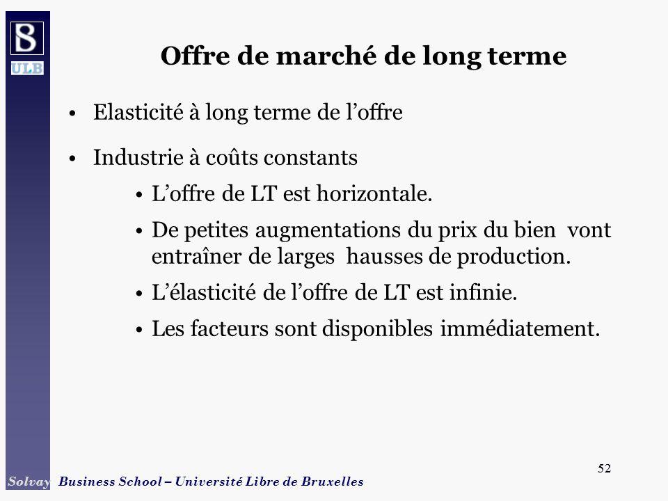 52 Solvay Business School – Université Libre de Bruxelles 52 Elasticité à long terme de loffre Industrie à coûts constants Loffre de LT est horizontale.