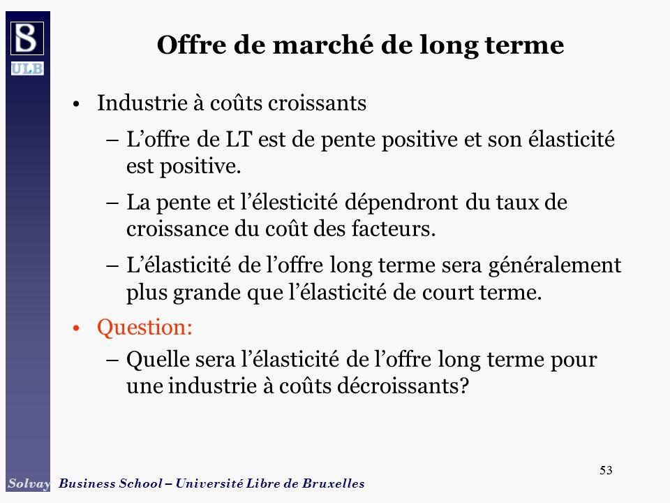 53 Solvay Business School – Université Libre de Bruxelles 53 Industrie à coûts croissants –Loffre de LT est de pente positive et son élasticité est positive.
