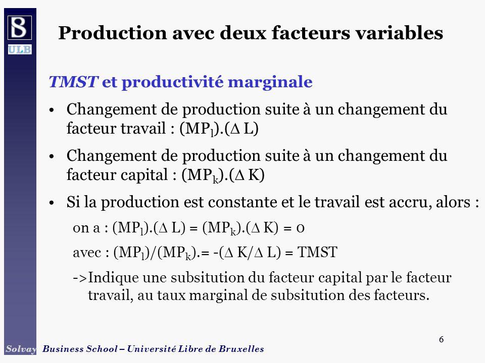 7 Solvay Business School – Université Libre de Bruxelles 7 Isoquants quand les facteurs sont parfaitement substituables Travail Capital Q1Q1 Q2Q2 Q3Q3 A B C Le TMST est constant en tout point de lisoquant Pour une production donnée, toute combinaison de facteurs choisie (A, B, or C) générera le même niveau doutput.