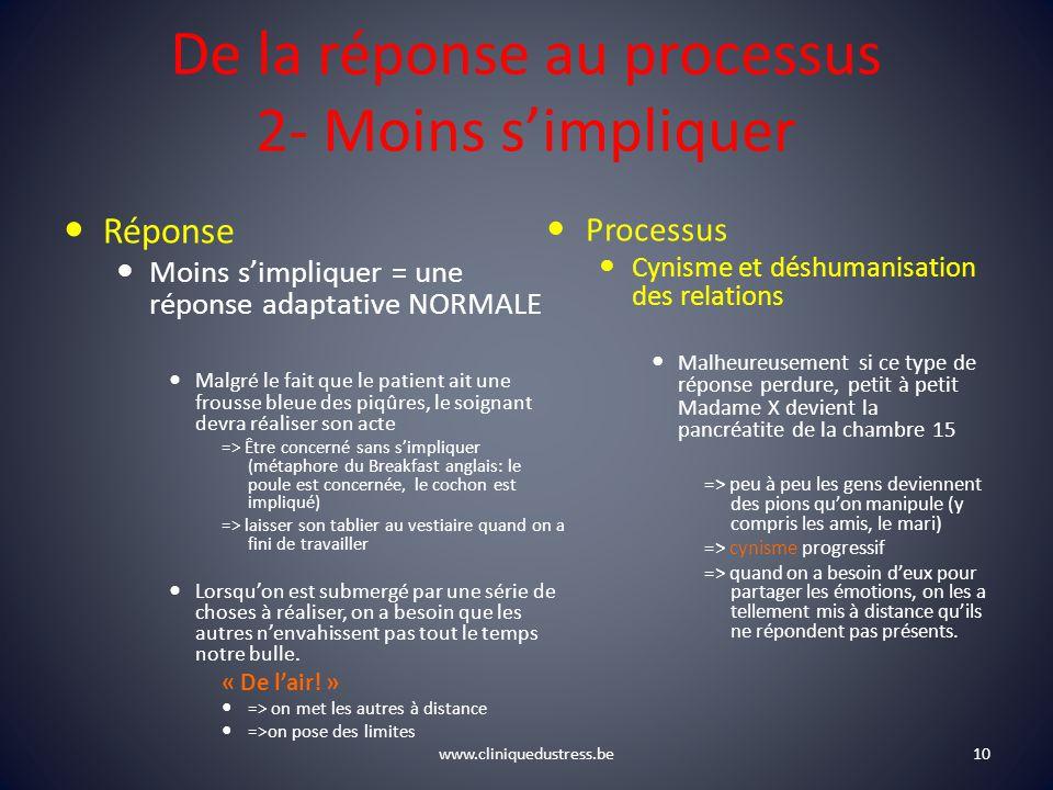 De la réponse au processus 2- Moins simpliquer Réponse Moins simpliquer = une réponse adaptative NORMALE Malgré le fait que le patient ait une frousse