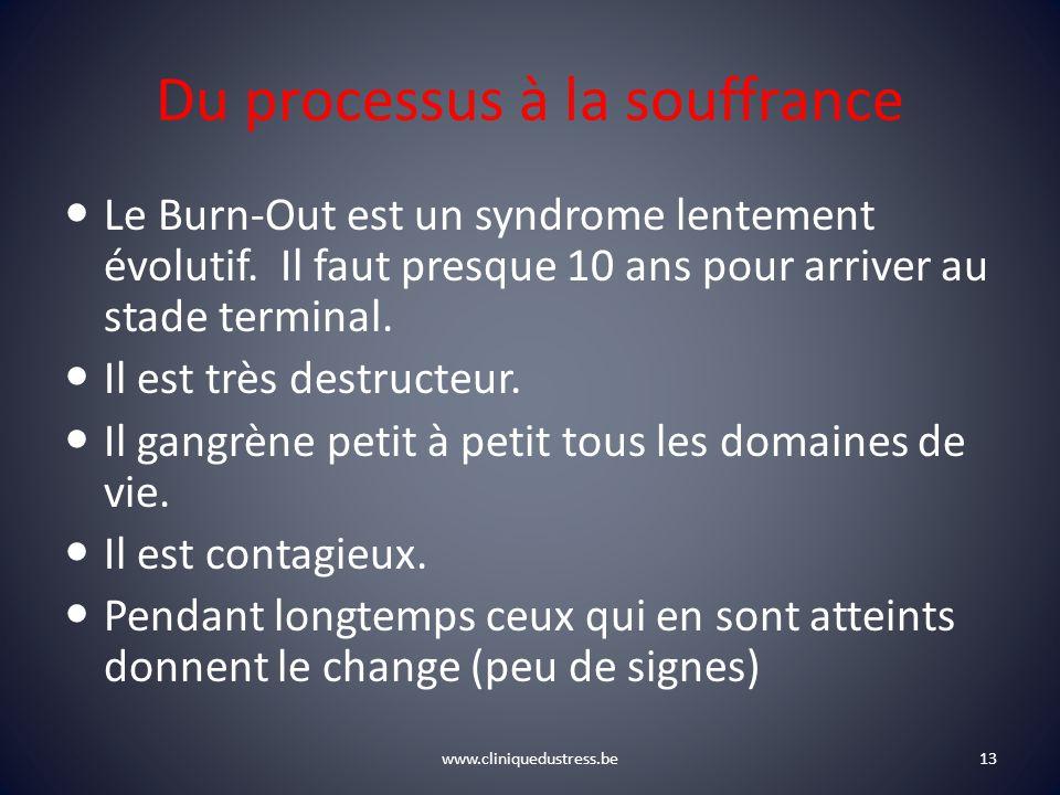 Du processus à la souffrance Le Burn-Out est un syndrome lentement évolutif. Il faut presque 10 ans pour arriver au stade terminal. Il est très destru