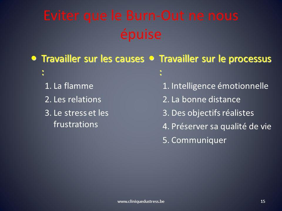 www.cliniquedustress.be Eviter que le Burn-Out ne nous épuise Travailler sur les causes : Travailler sur les causes : 1.La flamme 2.Les relations 3.Le