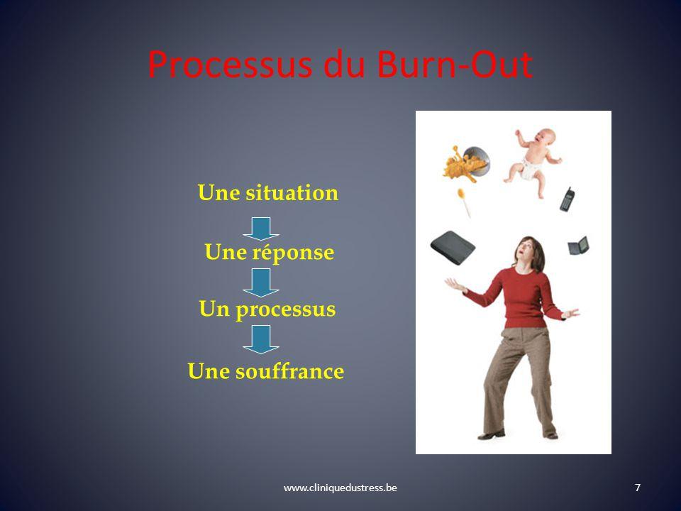 www.cliniquedustress.be Processus du Burn-Out Une réponse Une situation Un processus Une souffrance 7