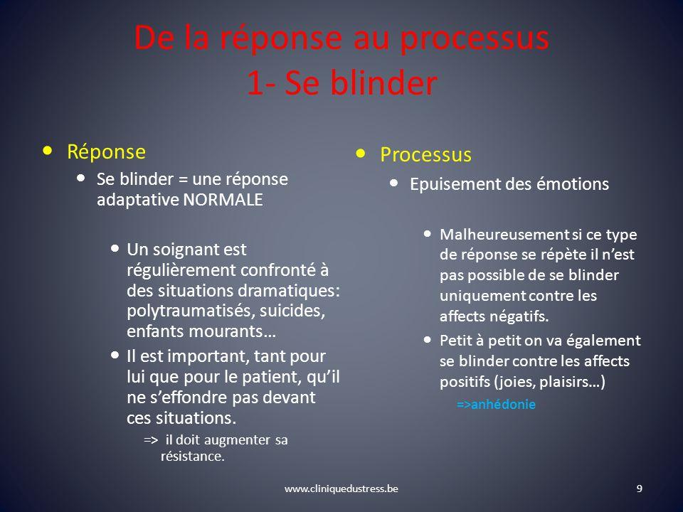 De la réponse au processus 1- Se blinder Réponse Se blinder = une réponse adaptative NORMALE Un soignant est régulièrement confronté à des situations