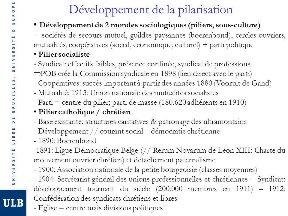 Développement de la pilarisation Développement de 2 mondes sociologiques (piliers, sous-culture) = sociétés de secours mutuel, guildes paysannes (boer