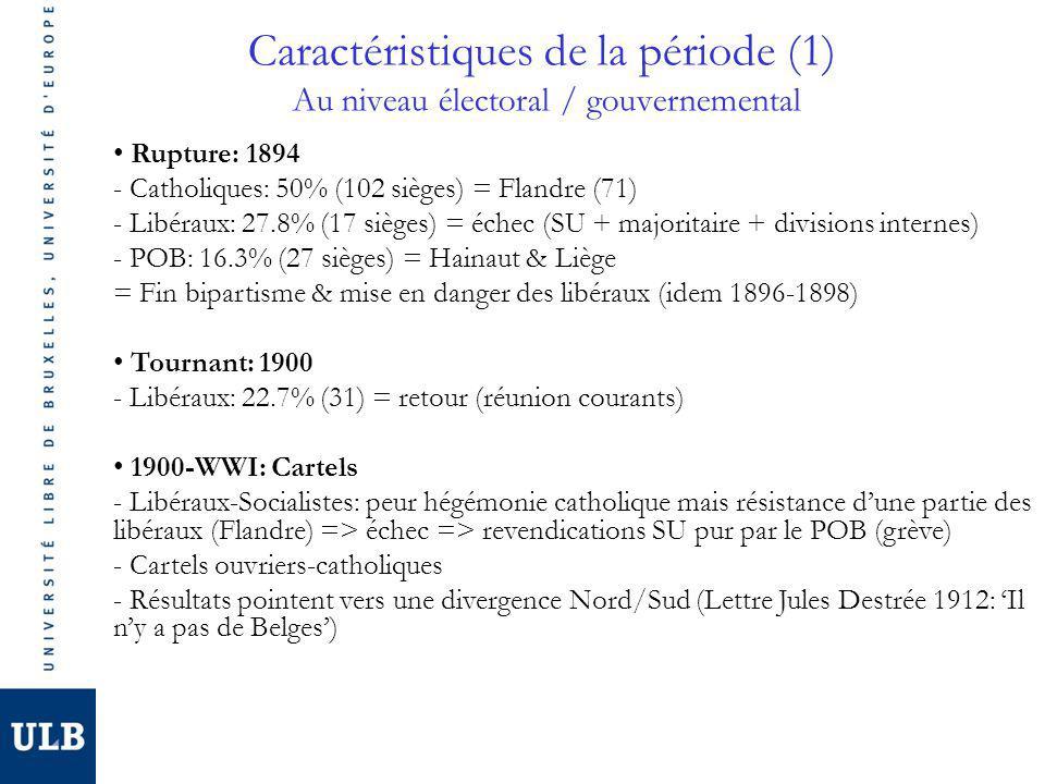 Caractéristiques de la période (1) Au niveau électoral / gouvernemental Rupture: 1894 - Catholiques: 50% (102 sièges) = Flandre (71) - Libéraux: 27.8% (17 sièges) = échec (SU + majoritaire + divisions internes) - POB: 16.3% (27 sièges) = Hainaut & Liège = Fin bipartisme & mise en danger des libéraux (idem 1896-1898) Tournant: 1900 - Libéraux: 22.7% (31) = retour (réunion courants) 1900-WWI: Cartels - Libéraux-Socialistes: peur hégémonie catholique mais résistance dune partie des libéraux (Flandre) => échec => revendications SU pur par le POB (grève) - Cartels ouvriers-catholiques - Résultats pointent vers une divergence Nord/Sud (Lettre Jules Destrée 1912: Il ny a pas de Belges)