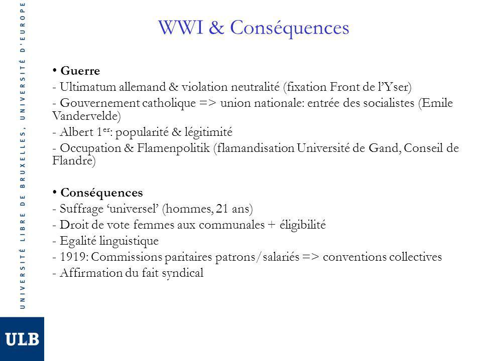 WWI & Conséquences Guerre - Ultimatum allemand & violation neutralité (fixation Front de lYser) - Gouvernement catholique => union nationale: entrée d
