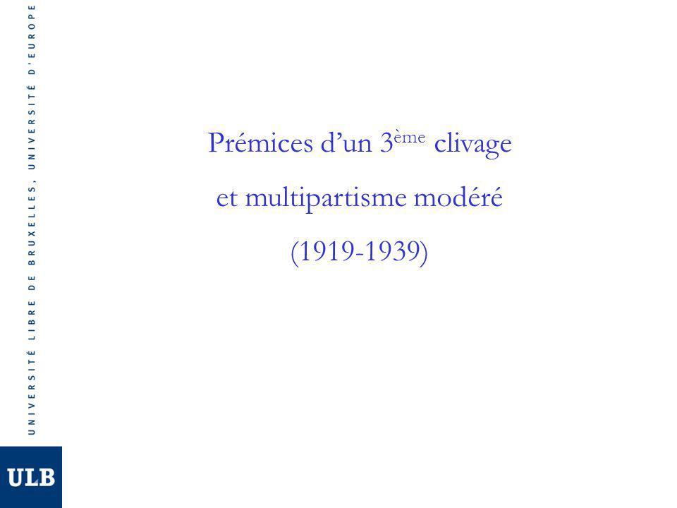 Prémices dun 3 ème clivage et multipartisme modéré (1919-1939)
