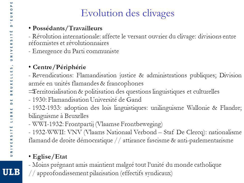 Evolution des clivages Possédants/Travailleurs - Révolution internationale: affecte le versant ouvrier du clivage: divisions entre réformistes et révo