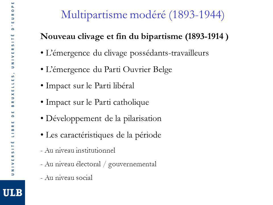 Multipartisme modéré (1893-1944) Prémices dun 3 ème clivage et multipartisme modéré (1919- 1939) Evolution des clivages Impact sur les partis Radicalisation et extrémismes de lentre-deux-guerres Les caractéristiques de la période - Au niveau institutionnel - Au niveau électoral / gouvernemental - Au niveau social