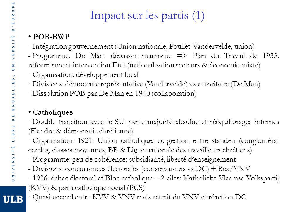 Impact sur les partis (1) POB-BWP - Intégration gouvernement (Union nationale, Poullet-Vandervelde, union) - Programme: De Man: dépasser marxisme => P