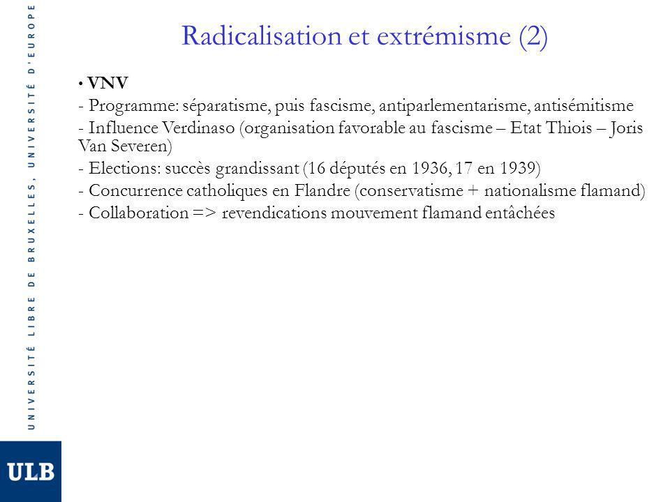 Radicalisation et extrémisme (2) VNV - Programme: séparatisme, puis fascisme, antiparlementarisme, antisémitisme - Influence Verdinaso (organisation favorable au fascisme – Etat Thiois – Joris Van Severen) - Elections: succès grandissant (16 députés en 1936, 17 en 1939) - Concurrence catholiques en Flandre (conservatisme + nationalisme flamand) - Collaboration => revendications mouvement flamand entâchées