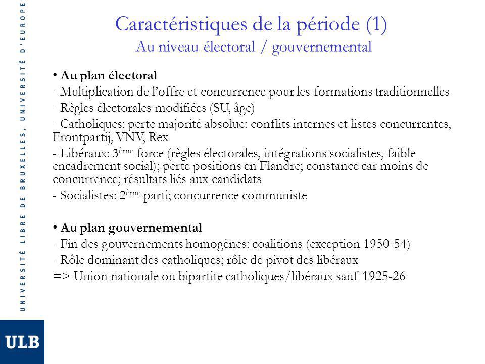 Caractéristiques de la période (1) Au niveau électoral / gouvernemental Au plan électoral - Multiplication de loffre et concurrence pour les formation