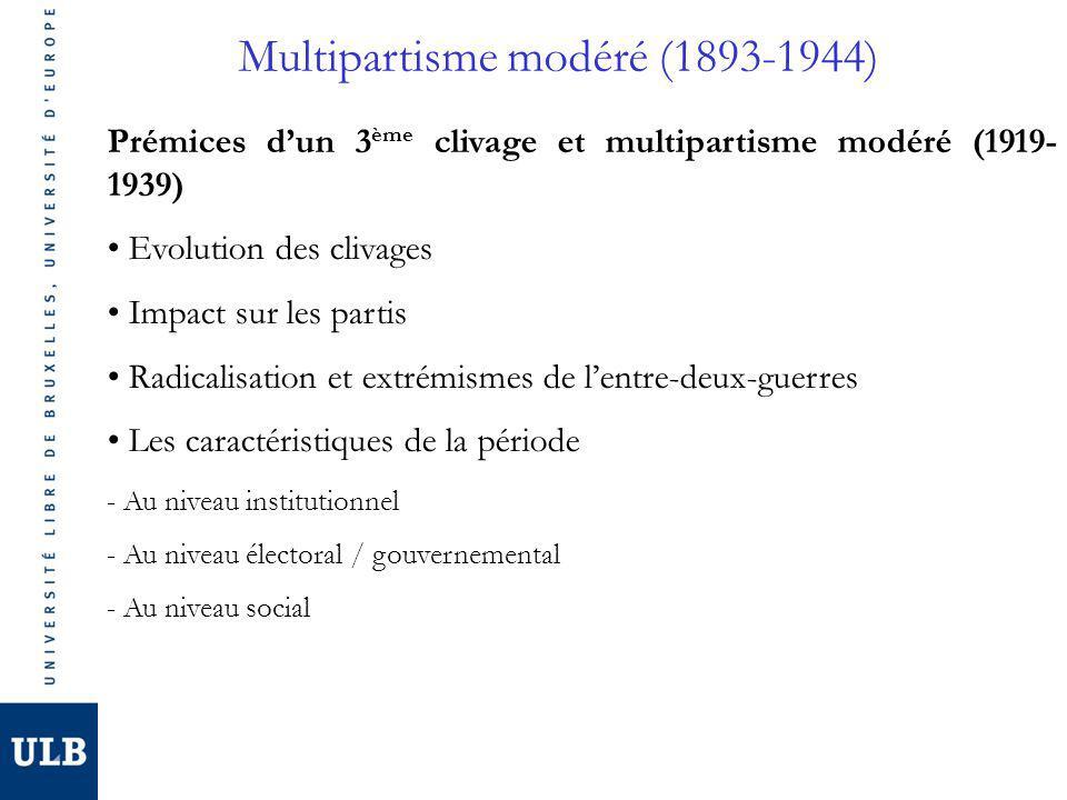 Multipartisme modéré (1893-1944) Prémices dun 3 ème clivage et multipartisme modéré (1919- 1939) Evolution des clivages Impact sur les partis Radicali
