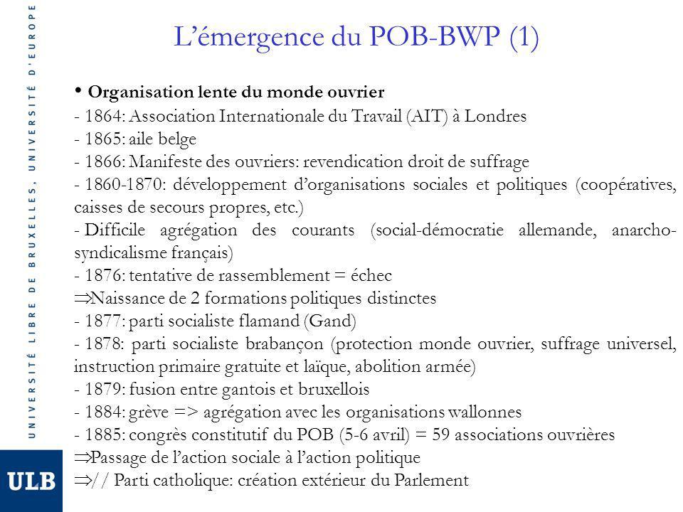 Lémergence du POB-BWP (1) Organisation lente du monde ouvrier - 1864: Association Internationale du Travail (AIT) à Londres - 1865: aile belge - 1866: