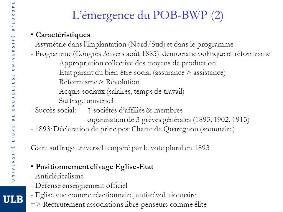 Lémergence du POB-BWP (2) Caractéristiques - Asymétrie dans limplantation (Nord/Sud) et dans le programme - Programme (Congrès Anvers août 1885): démo