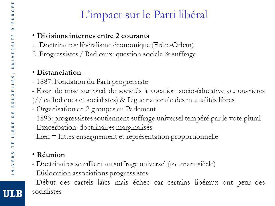 Limpact sur le Parti libéral Divisions internes entre 2 courants 1. Doctrinaires: libéralisme économique (Frère-Orban) 2. Progressistes / Radicaux: qu
