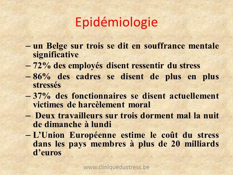 Epidémiologie – un Belge sur trois se dit en souffrance mentale significative – 72% des employés disent ressentir du stress – 86% des cadres se disent