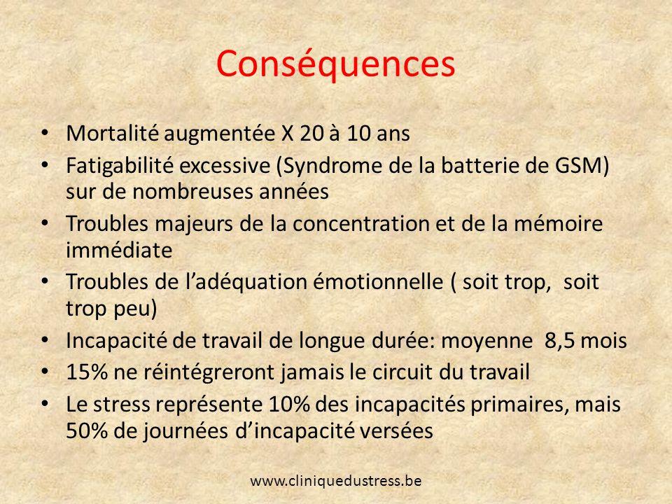 www.cliniquedustress.be Conséquences Mortalité augmentée X 20 à 10 ans Fatigabilité excessive (Syndrome de la batterie de GSM) sur de nombreuses année