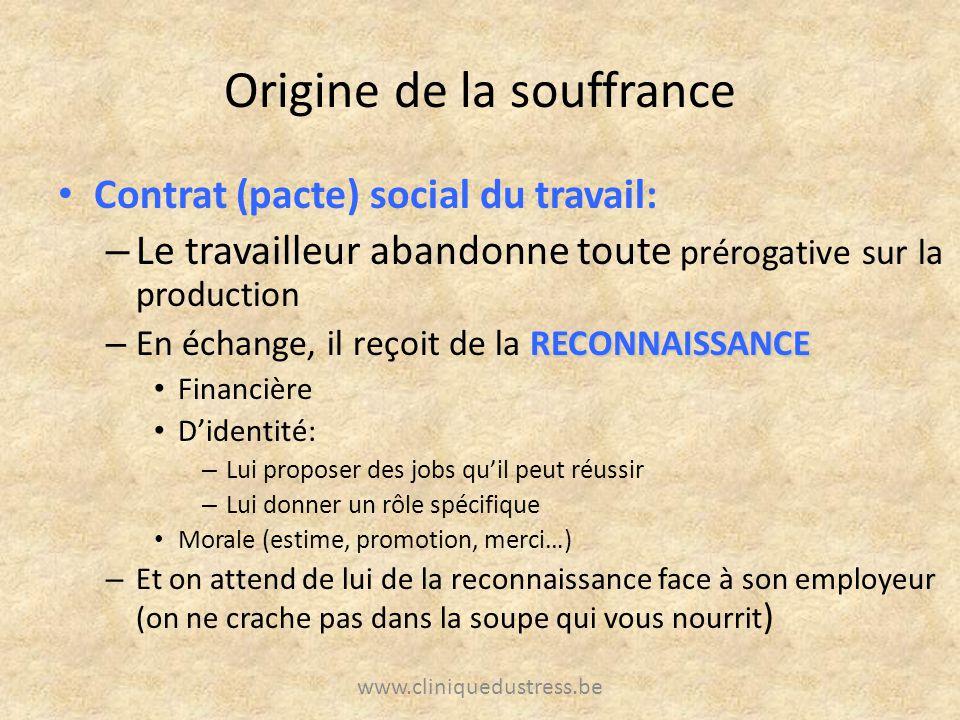 Origine de la souffrance Contrat (pacte) social du travail: – Le travailleur abandonne toute prérogative sur la production RECONNAISSANCE – En échange