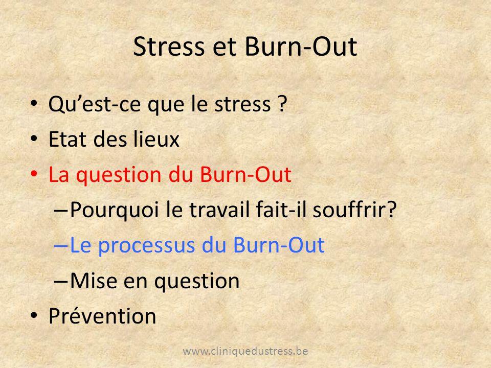 Stress et Burn-Out Quest-ce que le stress ? Etat des lieux La question du Burn-Out – Pourquoi le travail fait-il souffrir? – Le processus du Burn-Out