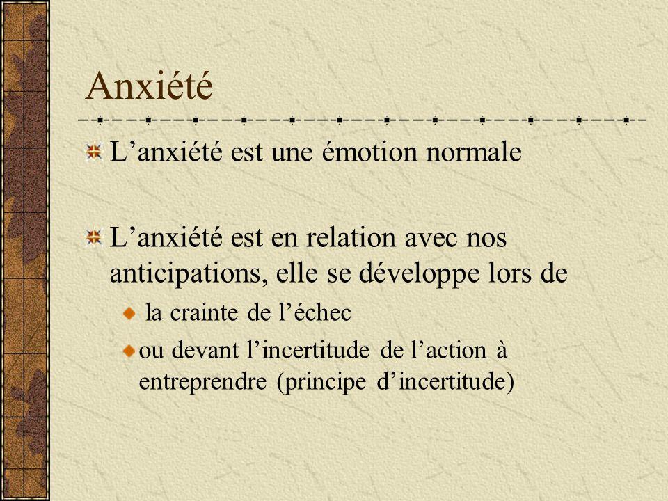 Anxiété Lanxiété est une émotion normale Lanxiété est en relation avec nos anticipations, elle se développe lors de la crainte de léchec ou devant lin
