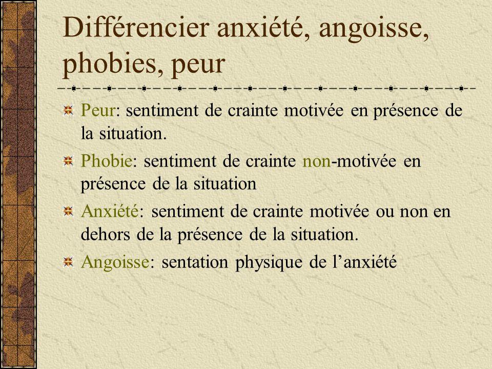 Différencier anxiété, angoisse, phobies, peur Peur: sentiment de crainte motivée en présence de la situation. Phobie: sentiment de crainte non-motivée