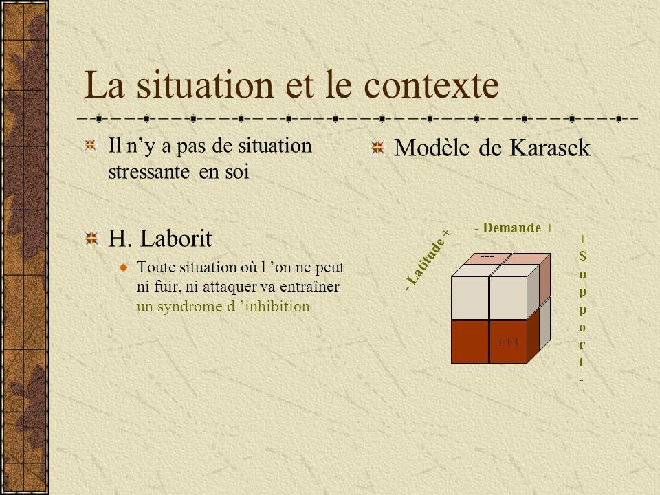 La situation et le contexte Il ny a pas de situation stressante en soi H. Laborit Toute situation où l on ne peut ni fuir, ni attaquer va entraîner un