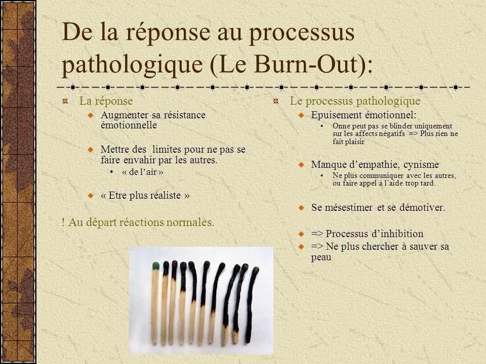 De la réponse au processus pathologique (Le Burn-Out): La réponse Augmenter sa résistance émotionnelle Mettre des limites pour ne pas se faire envahir