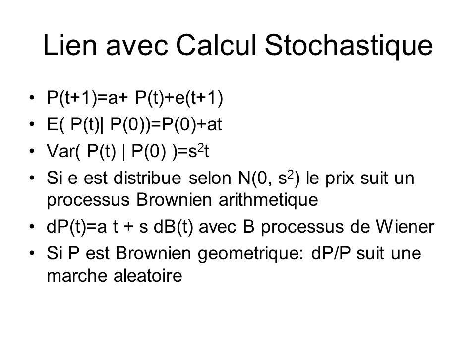 Lien avec Calcul Stochastique P(t+1)=a+ P(t)+e(t+1) E( P(t)| P(0))=P(0)+at Var( P(t) | P(0) )=s 2 t Si e est distribue selon N(0, s 2 ) le prix suit u
