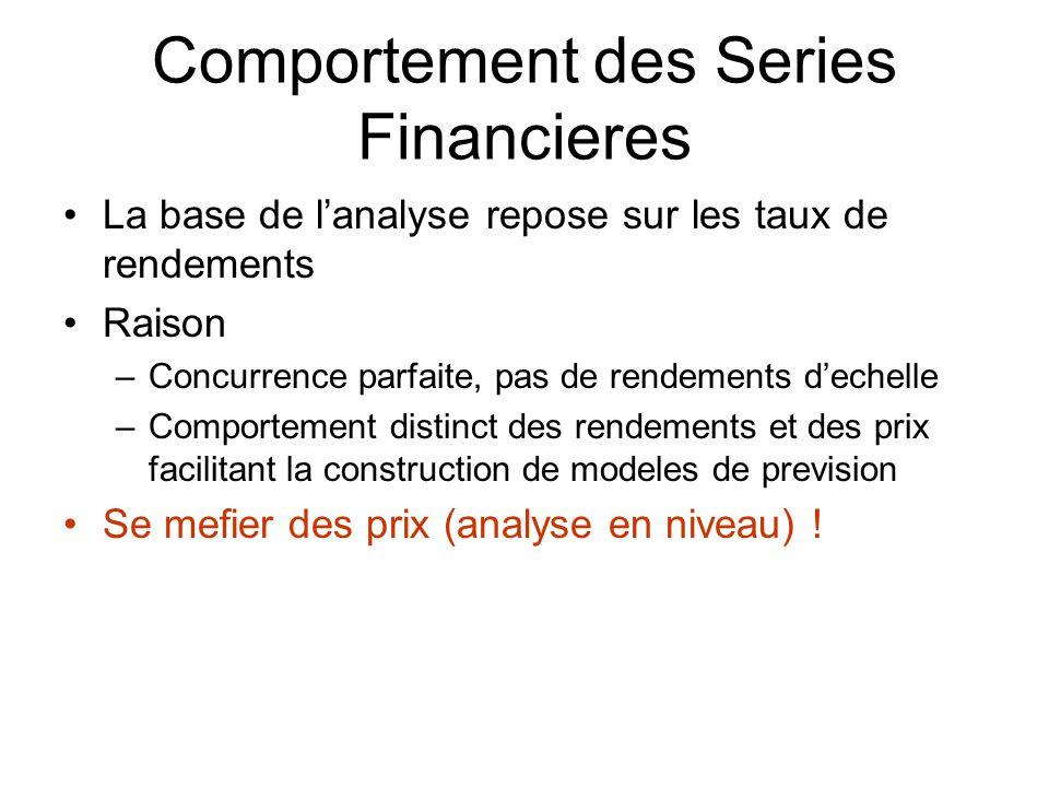 Comportement des Series Financieres La base de lanalyse repose sur les taux de rendements Raison –Concurrence parfaite, pas de rendements dechelle –Co