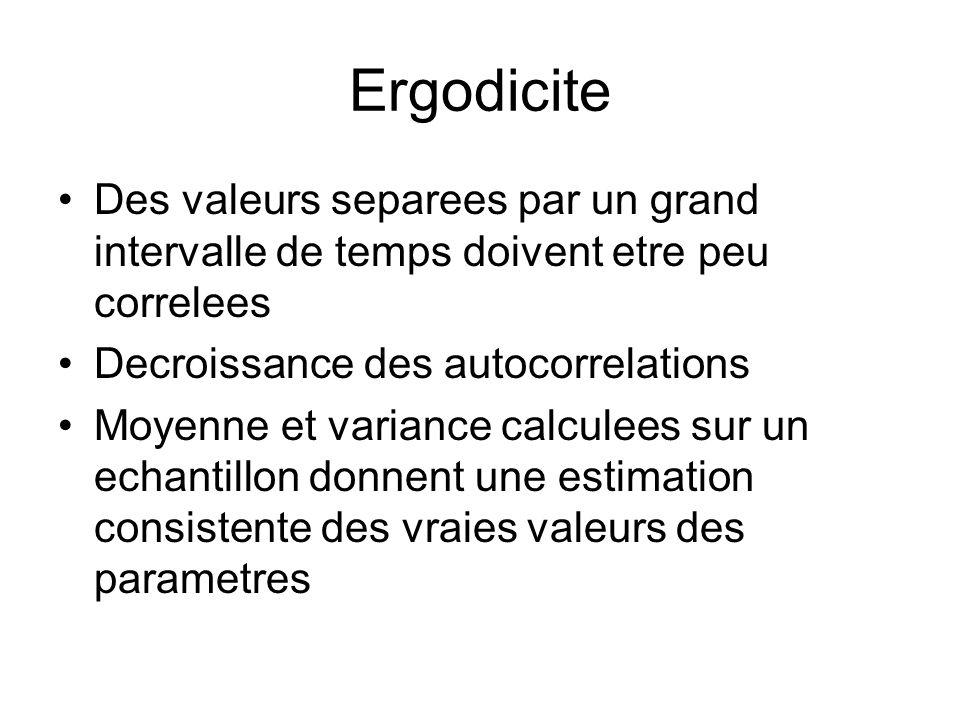 Ergodicite Des valeurs separees par un grand intervalle de temps doivent etre peu correlees Decroissance des autocorrelations Moyenne et variance calc