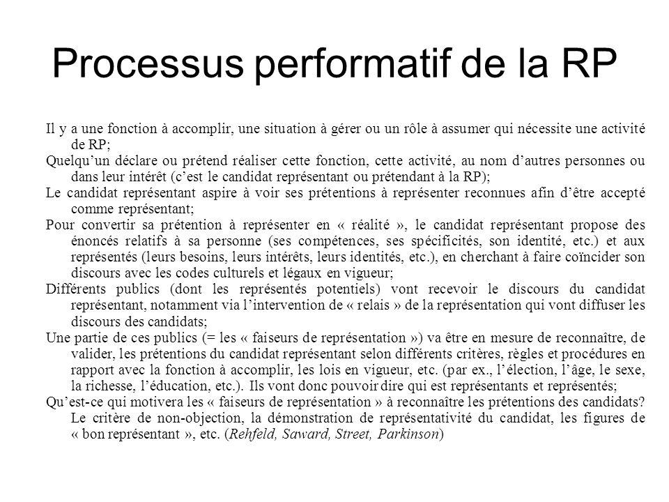 Processus performatif de la RP Il y a une fonction à accomplir, une situation à gérer ou un rôle à assumer qui nécessite une activité de RP; Quelquun