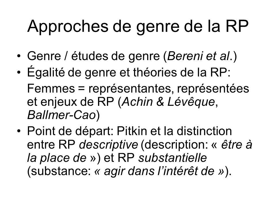 Approches de genre de la RP Genre / études de genre (Bereni et al.) Égalité de genre et théories de la RP: Femmes = représentantes, représentées et en