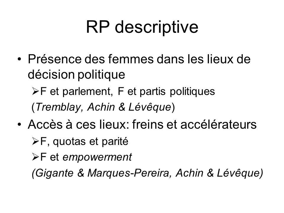 RP descriptive Présence des femmes dans les lieux de décision politique F et parlement, F et partis politiques (Tremblay, Achin & Lévêque) Accès à ces