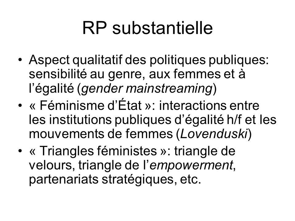 RP substantielle Aspect qualitatif des politiques publiques: sensibilité au genre, aux femmes et à légalité (gender mainstreaming) « Féminisme dÉtat »