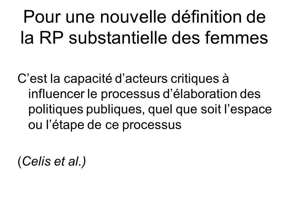 Pour une nouvelle définition de la RP substantielle des femmes Cest la capacité dacteurs critiques à influencer le processus délaboration des politiqu