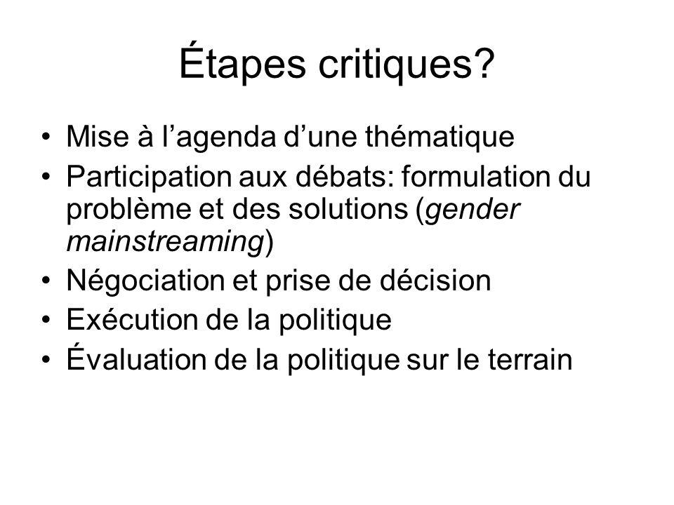 Étapes critiques? Mise à lagenda dune thématique Participation aux débats: formulation du problème et des solutions (gender mainstreaming) Négociation