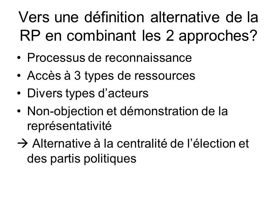 Vers une définition alternative de la RP en combinant les 2 approches? Processus de reconnaissance Accès à 3 types de ressources Divers types dacteurs