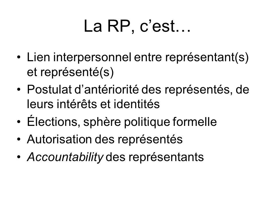 La RP, cest… Lien interpersonnel entre représentant(s) et représenté(s) Postulat dantériorité des représentés, de leurs intérêts et identités Élection