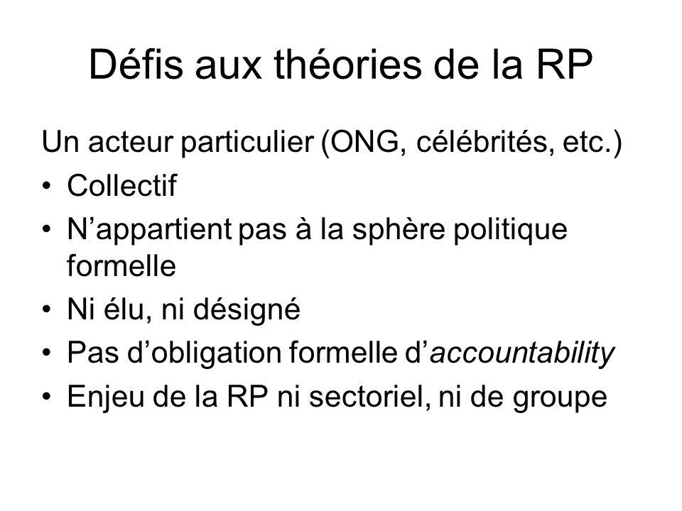 Défis aux théories de la RP Un acteur particulier (ONG, célébrités, etc.) Collectif Nappartient pas à la sphère politique formelle Ni élu, ni désigné
