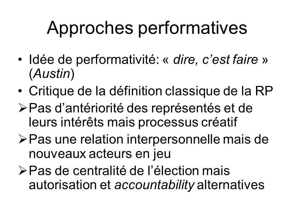 Approches performatives Idée de performativité: « dire, cest faire » (Austin) Critique de la définition classique de la RP Pas dantériorité des représ